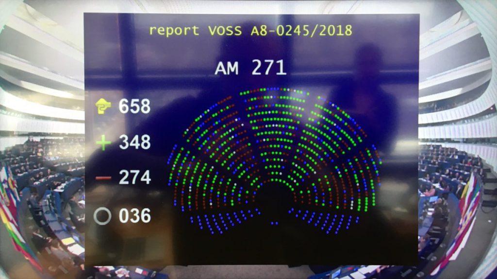 Abstimmungsergebnis EU-Urheberrechtsreform